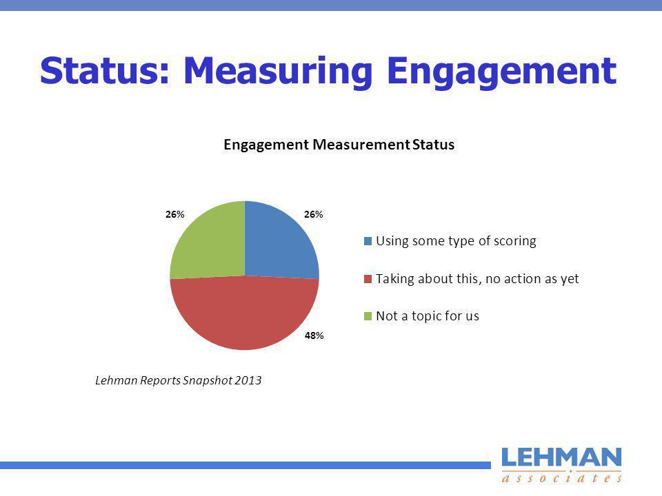 Status: Measuring Engagement