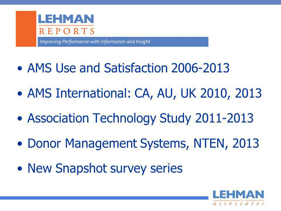 AMS Use and Satisfaction 2006-2013 AMS International: CA, AU, UK 2010, 2013 Association Technology Study 2011-2013 Donor Management Systems, NTEN, 2013 New Snapshot survey series