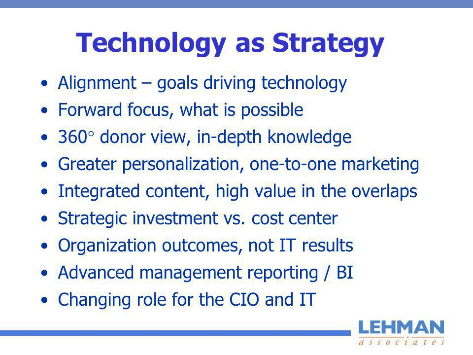 Technology as Strategy Alignment – goals driving technology Forward focus, what is possible 360 donor view, in-depth knowledge Greater personalization, one-to-one marketing Integrated content, high value in the overlaps Strategic investment vs.
