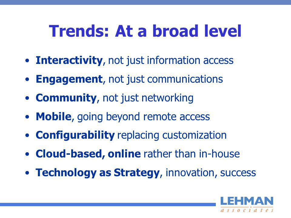 Limiting Factors CRM and Engagement Data Analytics Expertise and Culture Engagement Measurement CRM Capabilities