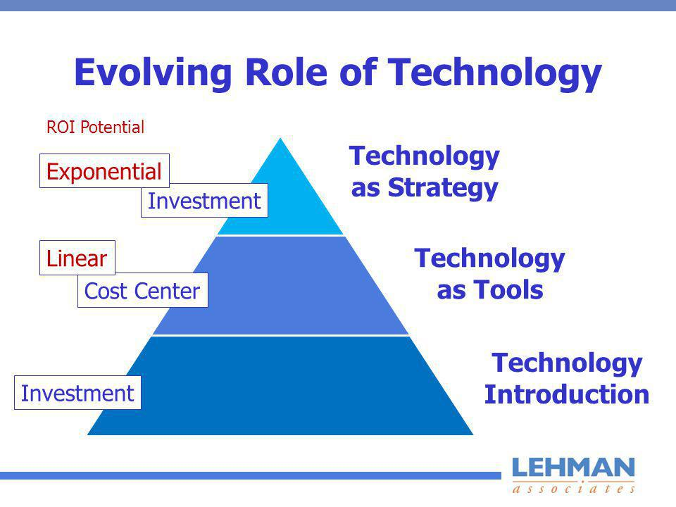 Data Challenge Association Example Lehman Reports Association Technology, 2012 Driving deep, two-way integration requirements