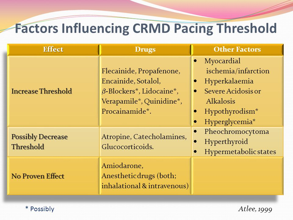 Factors Influencing CRMD Pacing Threshold * Possibly Atlee, 1999