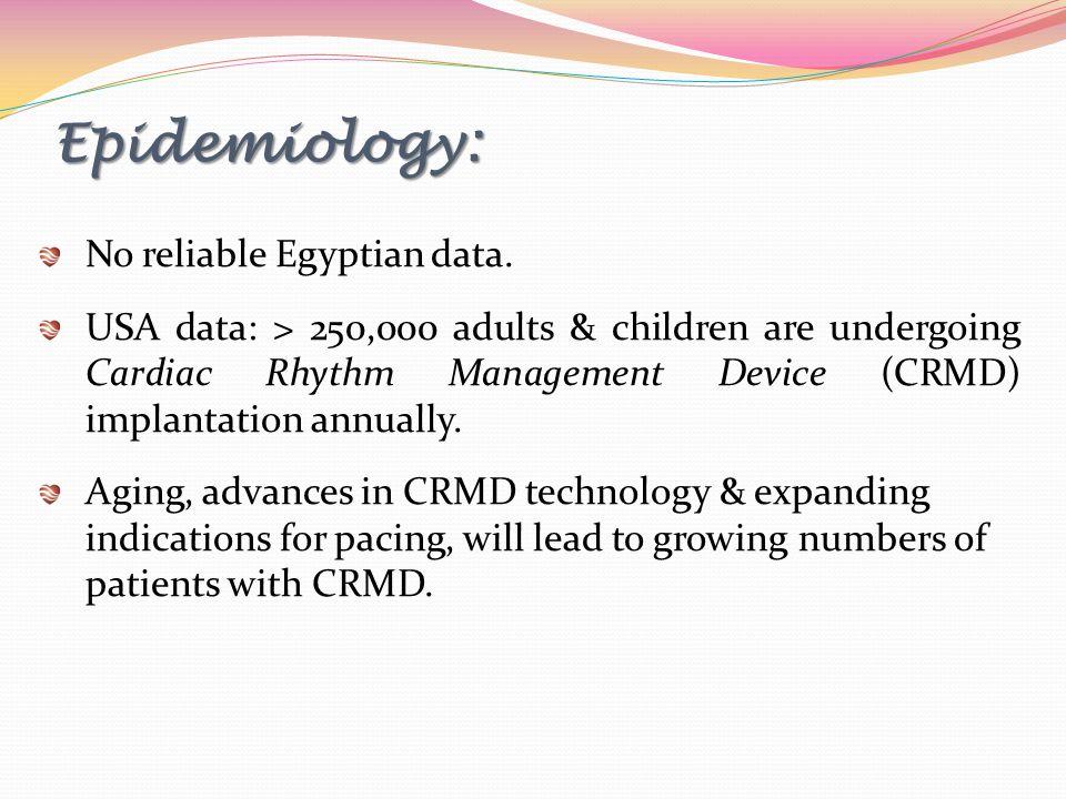 Epidemiology: No reliable Egyptian data. USA data: > 250,000 adults & children are undergoing Cardiac Rhythm Management Device (CRMD) implantation ann