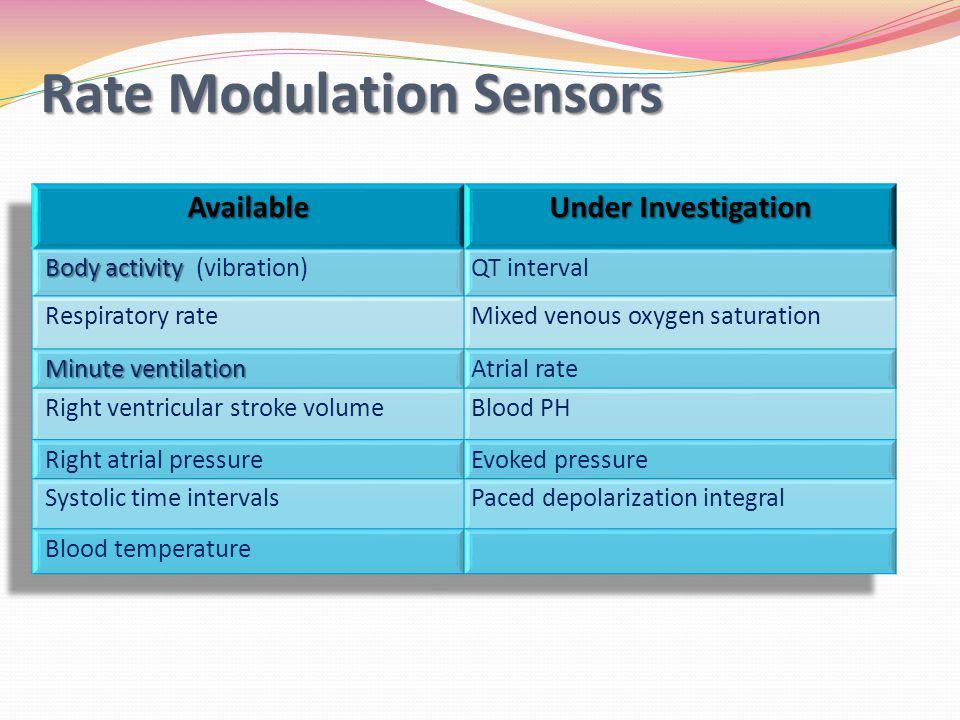 Rate Modulation Sensors