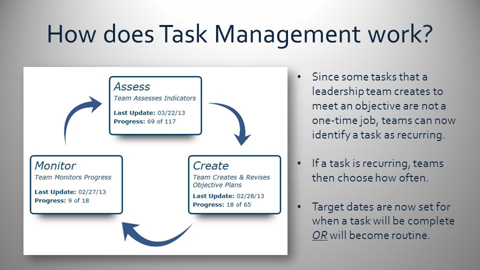 Create a task If a task is recurring, choose how often Frequency of recurrence will appear in list of tasks Set a target date for completion or routine practice