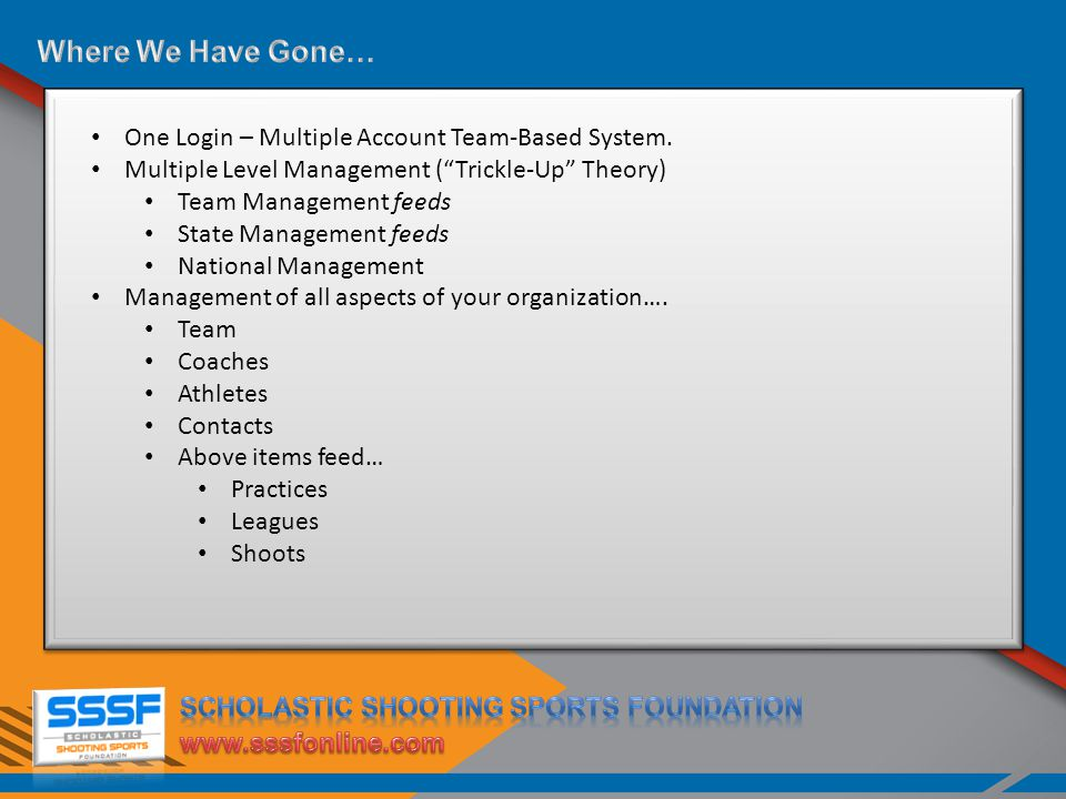 One Login – Multiple Account Team-Based System.