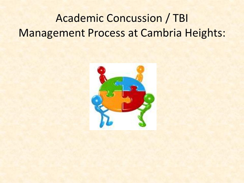 Academic Concussion / TBI Management Process at Cambria Heights: