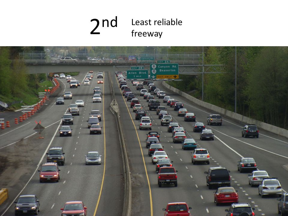 2 nd Least reliable freeway