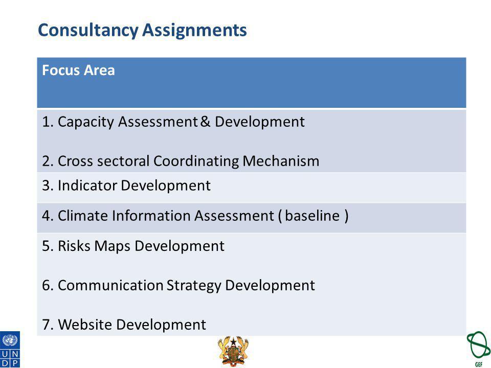 Consultancy Assignments Focus Area 1. Capacity Assessment & Development 2. Cross sectoral Coordinating Mechanism 3. Indicator Development 4. Climate I