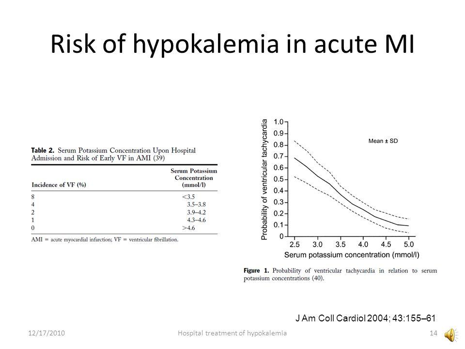 Risk of hypokalemia in acute MI Am J Kidney Dis 45:233-247. 12/17/201013Hospital treatment of hypokalemia