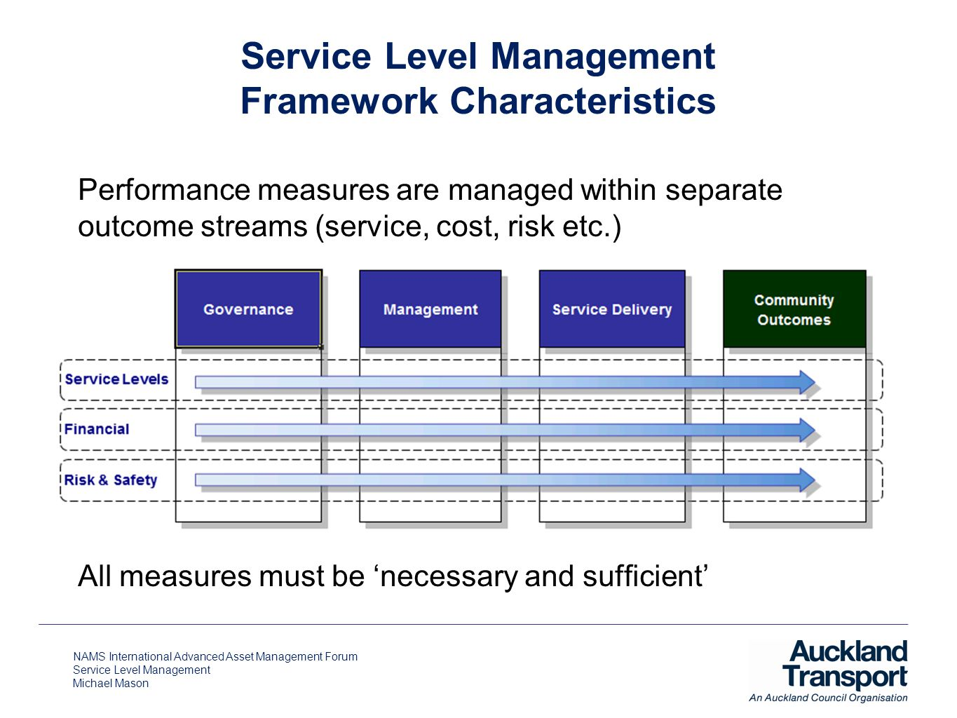 NAMS International Advanced Asset Management Forum Service Level Management Michael Mason Service Level Management Framework Characteristics Performance measures are managed within separate outcome streams (service, cost, risk etc.) All measures must be necessary and sufficient
