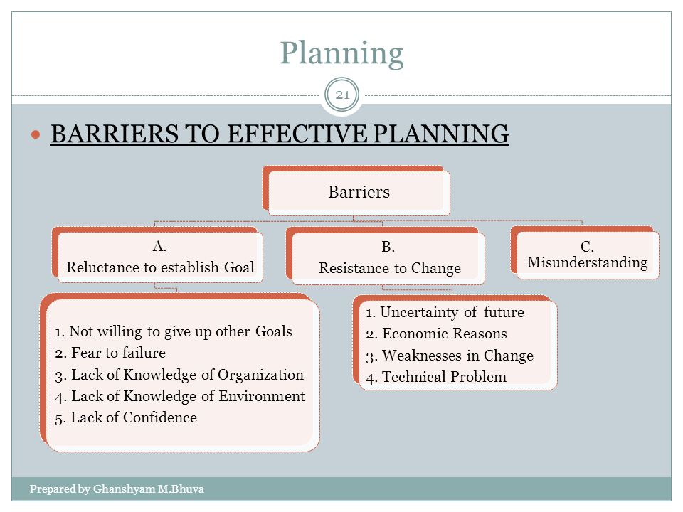 Planning Prepared by Ghanshyam M.Bhuva 21 BARRIERS TO EFFECTIVE PLANNING Barriers A. Reluctance to establish Goal 1. Not willing to give up other Goal