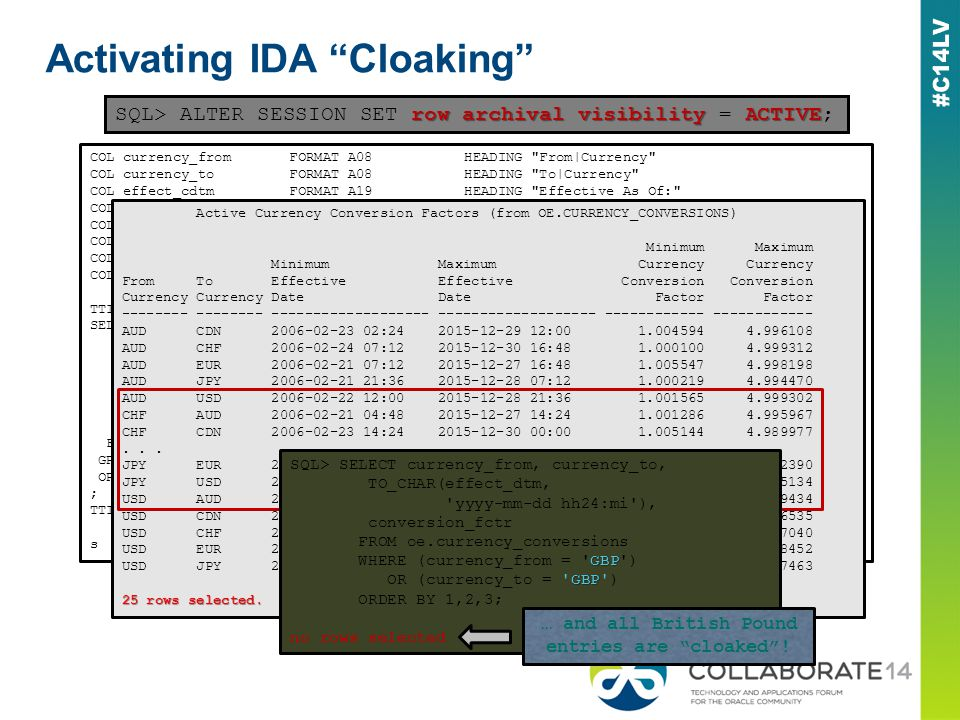 Activating IDA Cloaking row archival visibilityACTIVE SQL> ALTER SESSION SET row archival visibility = ACTIVE; COL currency_from FORMAT A08 HEADING