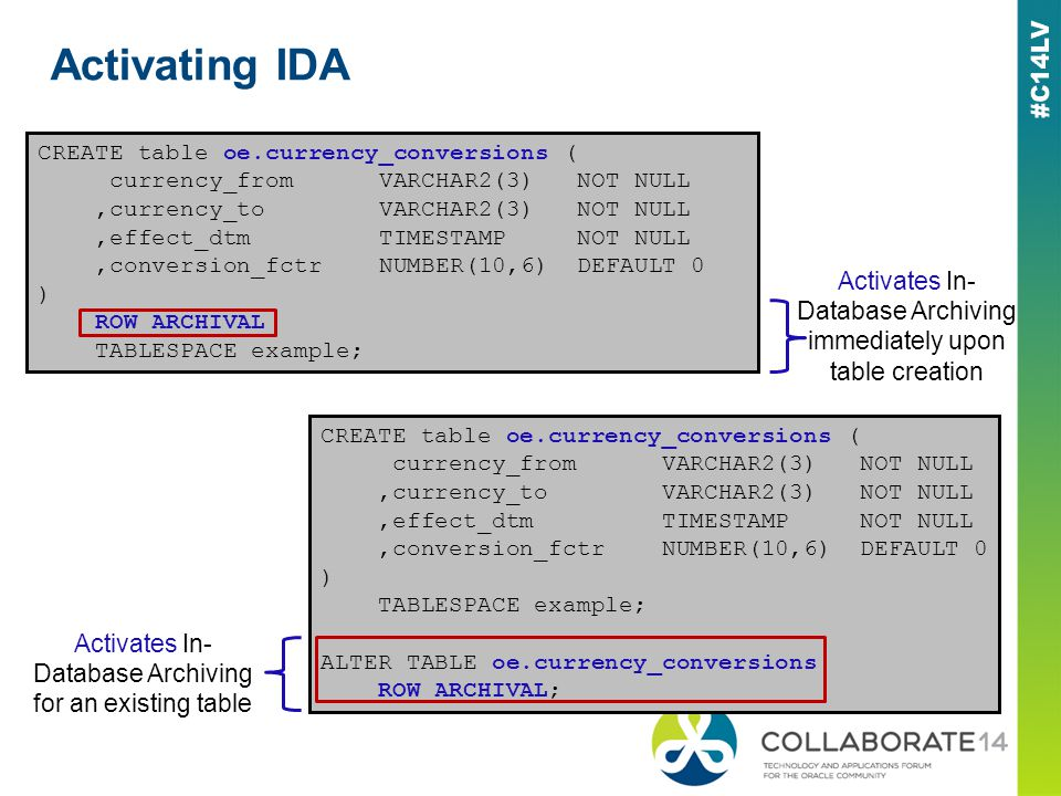 Activating IDA CREATE table oe.currency_conversions ( currency_from VARCHAR2(3) NOT NULL,currency_to VARCHAR2(3) NOT NULL,effect_dtm TIMESTAMP NOT NULL,conversion_fctr NUMBER(10,6) DEFAULT 0 ) TABLESPACE example; ALTER TABLE oe.currency_conversions ROW ARCHIVAL; Activates In- Database Archiving for an existing table CREATE table oe.currency_conversions ( currency_from VARCHAR2(3) NOT NULL,currency_to VARCHAR2(3) NOT NULL,effect_dtm TIMESTAMP NOT NULL,conversion_fctr NUMBER(10,6) DEFAULT 0 ) ROW ARCHIVAL TABLESPACE example; Activates In- Database Archiving immediately upon table creation