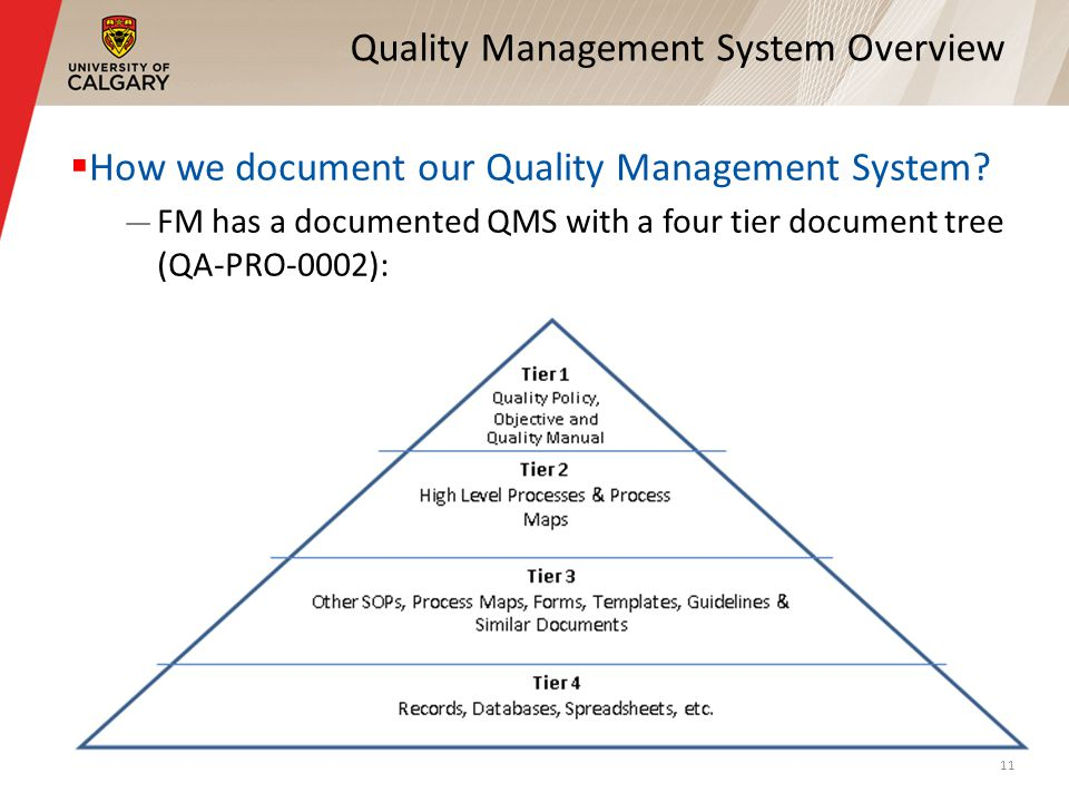Quality Management System Overview How we document our Quality Management System? FM has a documented QMS with a four tier document tree (QA-PRO-0002)