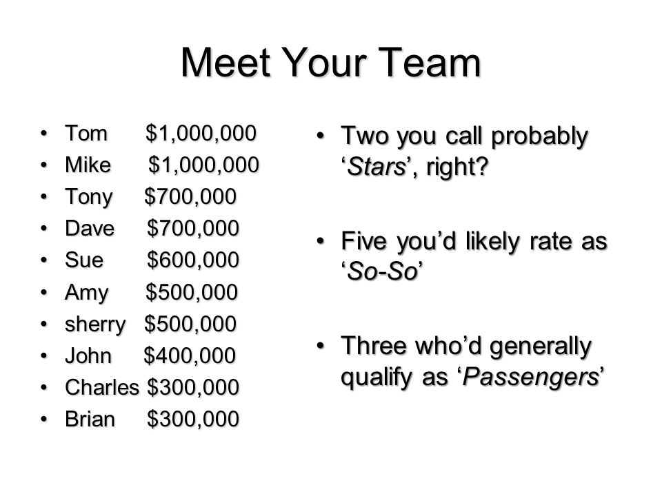 Meet Your Team Tom $1,000,000Tom $1,000,000 Mike $1,000,000Mike $1,000,000 Tony $700,000Tony $700,000 Dave $700,000Dave $700,000 Sue $600,000Sue $600,000 Amy $500,000Amy $500,000 sherry $500,000sherry $500,000 John $400,000John $400,000 Charles $300,000Charles $300,000 Brian $300,000Brian $300,000 Two you call probablyStars, right?Two you call probablyStars, right.