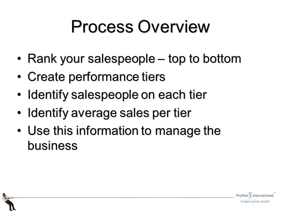 Process Overview Rank your salespeople – top to bottomRank your salespeople – top to bottom Create performance tiersCreate performance tiers Identify salespeople on each tierIdentify salespeople on each tier Identify average sales per tierIdentify average sales per tier Use this information to manage the businessUse this information to manage the business