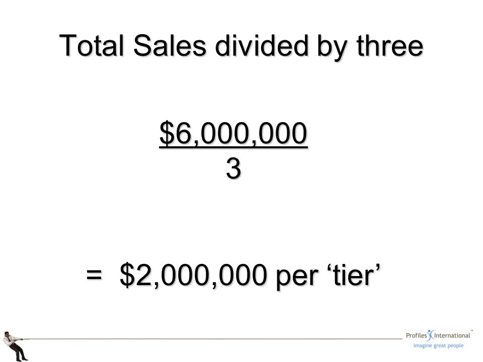 Total Sales divided by three $6,000,000 3 = $2,000,000 per tier