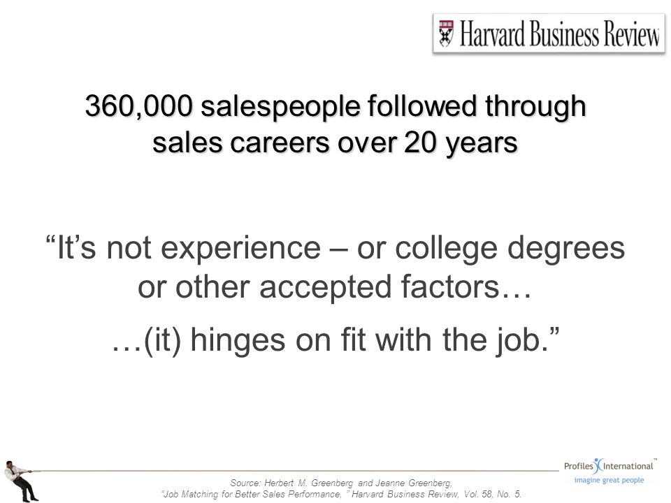 Its not experience – or college degrees or other accepted factors… …(it) hinges on fit with the job. Source: Herbert M. Greenberg and Jeanne Greenberg
