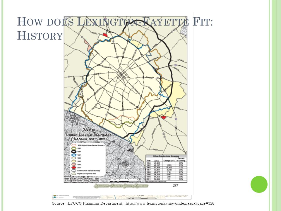 H OW DOES L EXINGTON -F AYETTE F IT : H ISTORY Source: LFUCG Planning Department, http://www.lexingtonky.gov/index.aspx page=328