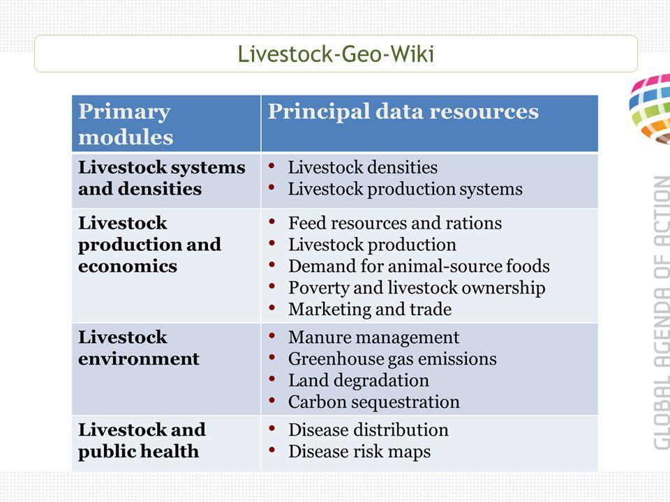 Livestock-Geo-Wiki