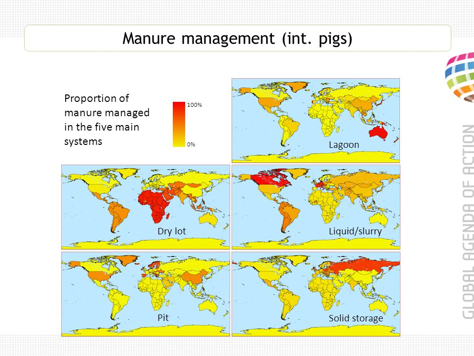Manure management (int. pigs) Dry lot Lagoon Liquid/slurry Pit Solid storage Proportion of manure managed in the five main systems 100% 0%