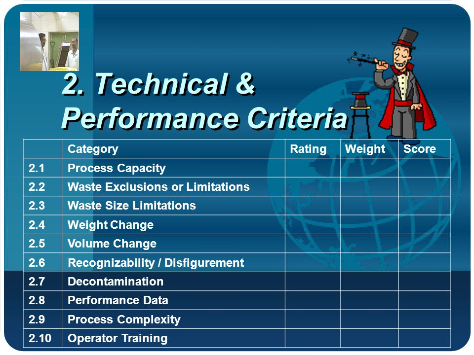 2. Technical & Performance Criteria CategoryRatingWeightScore 2.1Process Capacity 2.2Waste Exclusions or Limitations 2.3Waste Size Limitations 2.4Weig