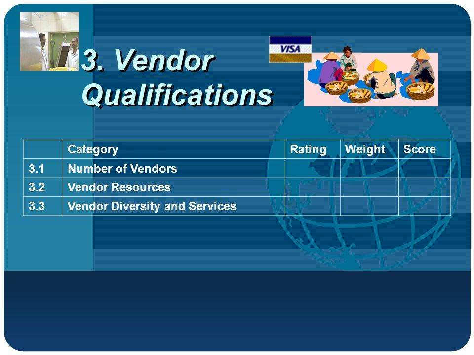 3. Vendor Qualifications CategoryRatingWeightScore 3.1Number of Vendors 3.2Vendor Resources 3.3Vendor Diversity and Services