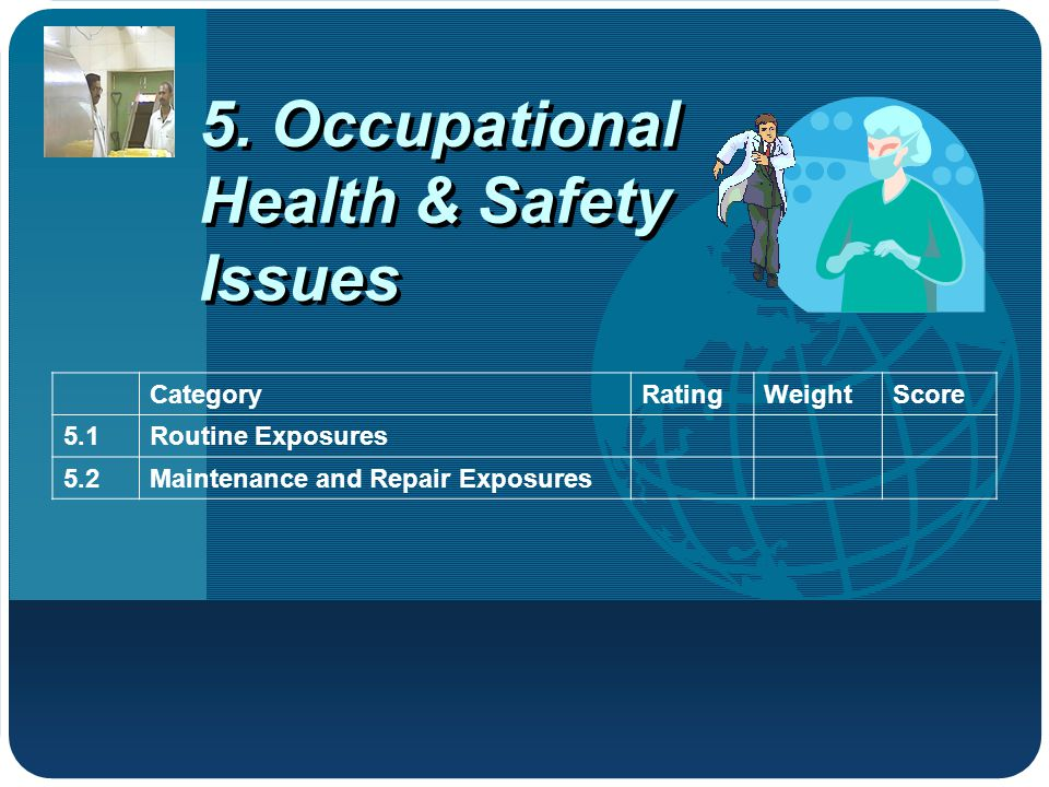 5. Occupational Health & Safety Issues CategoryRatingWeightScore 5.1Routine Exposures 5.2Maintenance and Repair Exposures