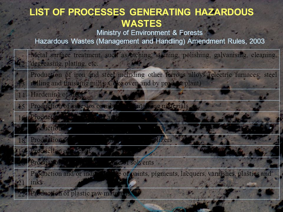 LIST OF PROCESSES GENERATING HAZARDOUS WASTES Ministry of Environment & Forests Hazardous Wastes (Management and Handling) Amendment Rules, 2003 12 Me