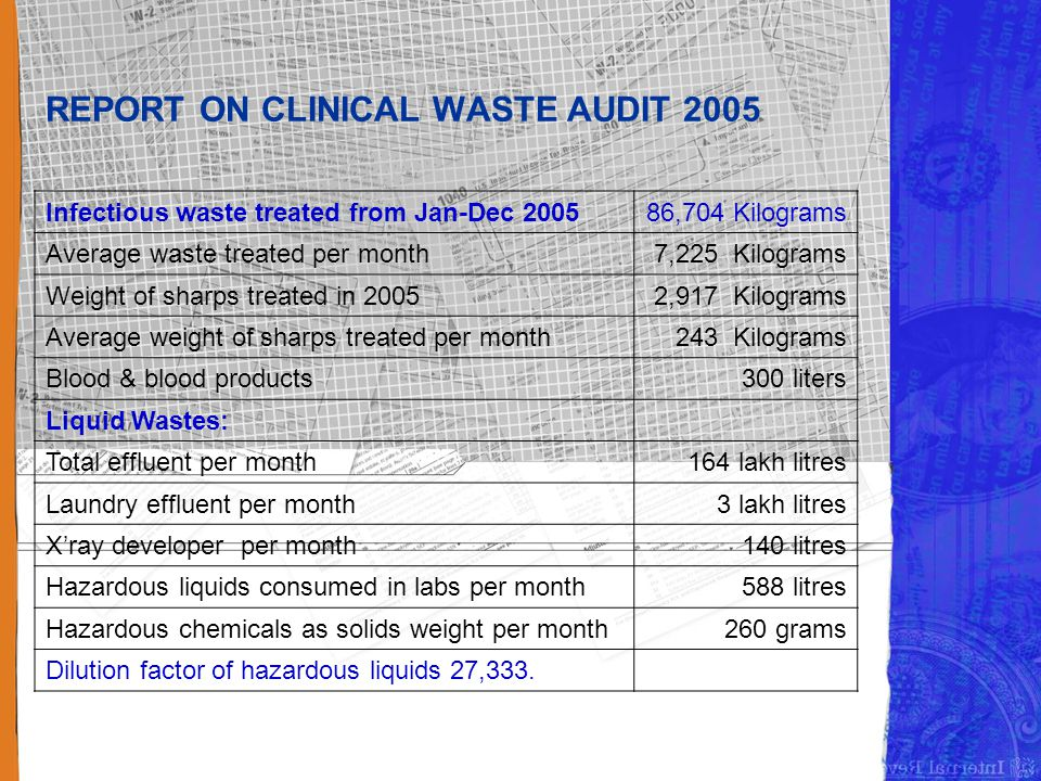 REPORT ON CLINICAL WASTE AUDIT 2005 Infectious waste treated from Jan-Dec 200586,704 Kilograms Average waste treated per month7,225 Kilograms Weight o
