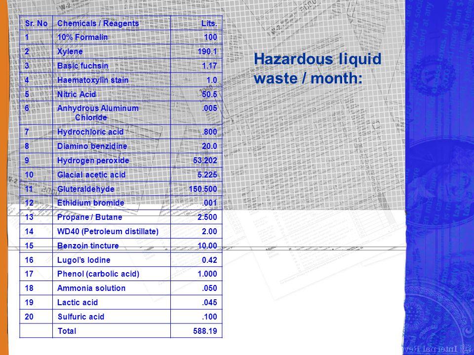 Hazardous liquid waste / month: Sr. NoChemicals / Reagents Lits. 110% Formalin 100 2Xylene 190.1 3Basic fuchsin 1.17 4Haematoxylin stain 1.0 5Nitric A