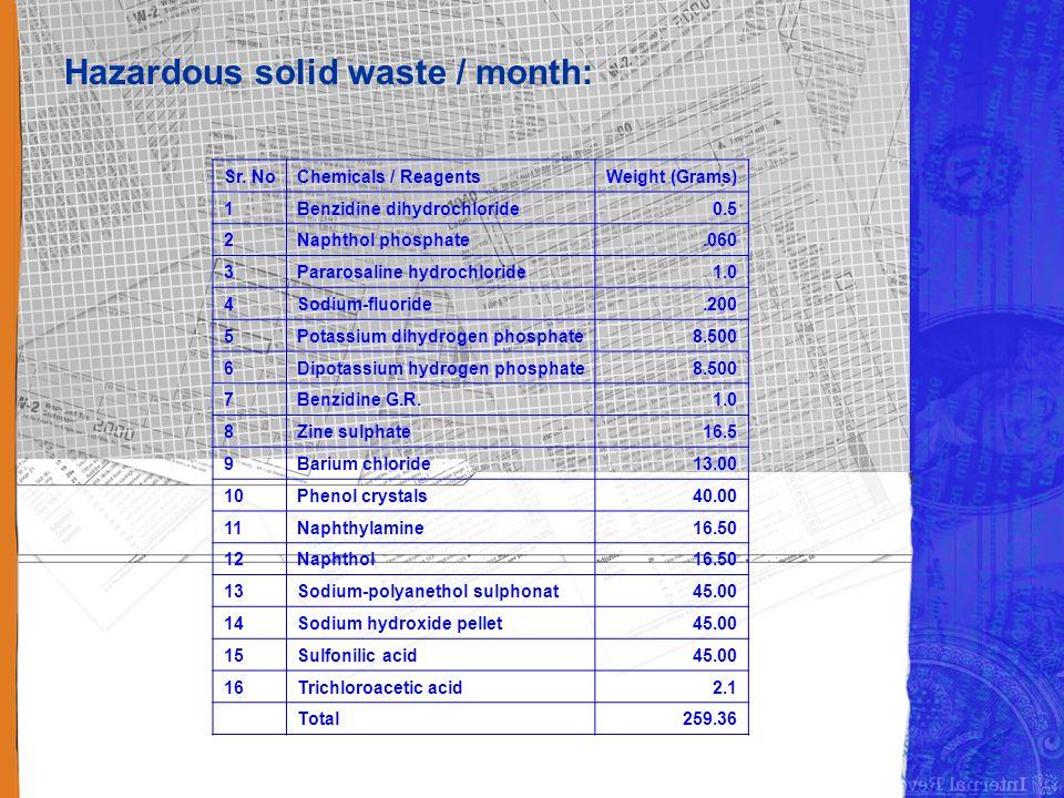 Hazardous solid waste / month: Sr. NoChemicals / ReagentsWeight (Grams) 1Benzidine dihydrochloride0.5 2Naphthol phosphate.060 3Pararosaline hydrochlor