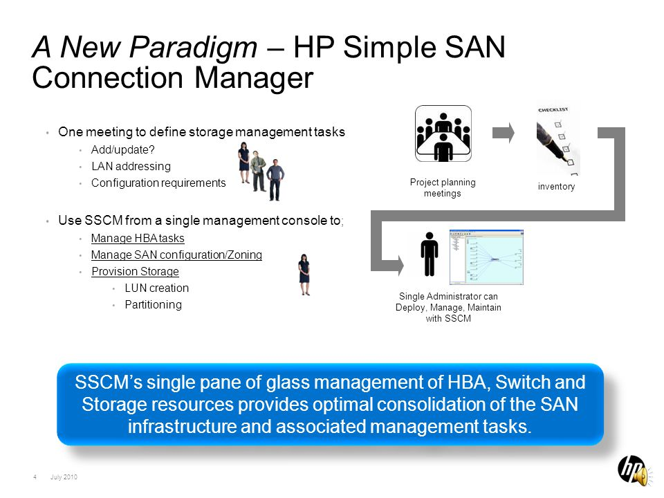 4 July 2010 A New Paradigm – HP Simple SAN Connection Manager One meeting to define storage management tasks Add/update.