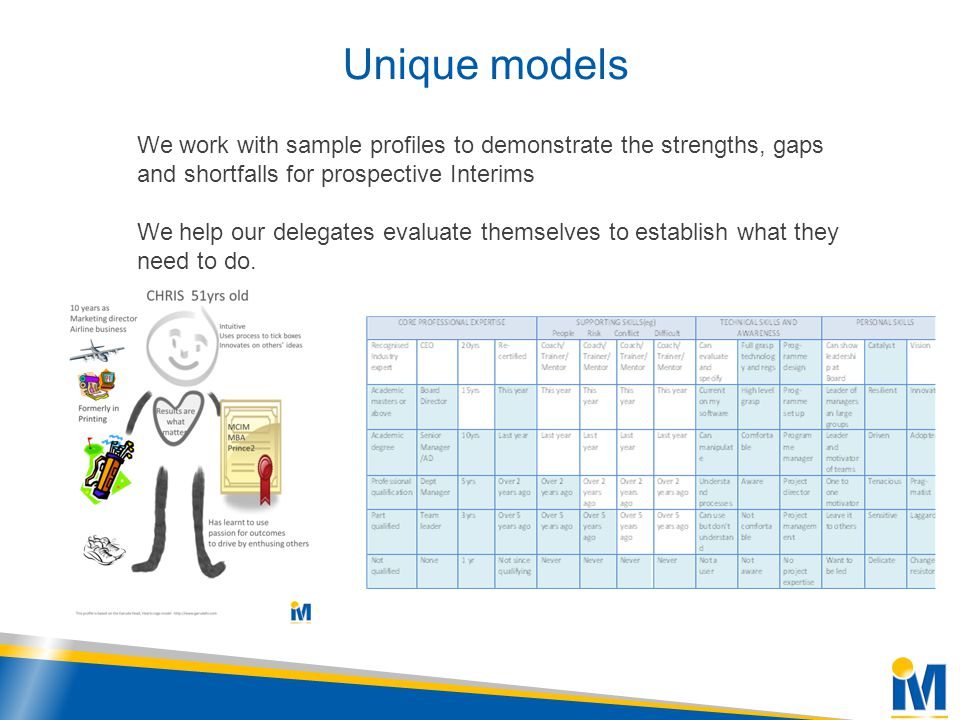 We work with sample profiles to demonstrate the strengths, gaps and shortfalls for prospective Interims We help our delegates evaluate themselves to establish what they need to do.