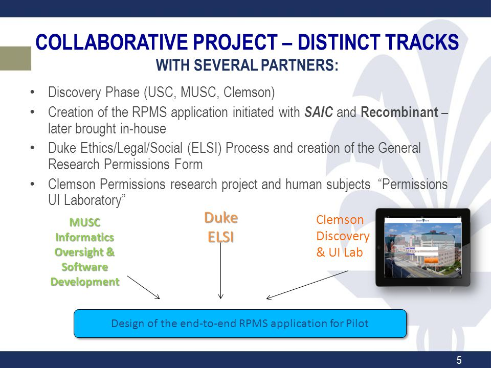 COLLABORATIVE PROJECT – DISTINCT TRACKS WITH SEVERAL PARTNERS: Discovery Phase (USC, MUSC, Clemson) Creation of the RPMS application initiated with SAIC and Recombinant – later brought in-house Duke Ethics/Legal/Social (ELSI) Process and creation of the General Research Permissions Form Clemson Permissions research project and human subjects Permissions UI Laboratory DukeELSI MUSC Informatics Oversight & Software Development Clemson Discovery & UI Lab Design of the end-to-end RPMS application for Pilot 5