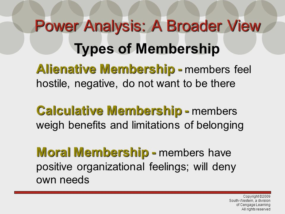 Copyright ©2009 South-Western, a division of Cengage Learning All rights reserved Power Analysis: A Broader View Types of Membership Alienative Membership - Alienative Membership - members feel hostile, negative, do not want to be there Calculative Membership - Calculative Membership - members weigh benefits and limitations of belonging Moral Membership - Moral Membership - members have positive organizational feelings; will deny own needs