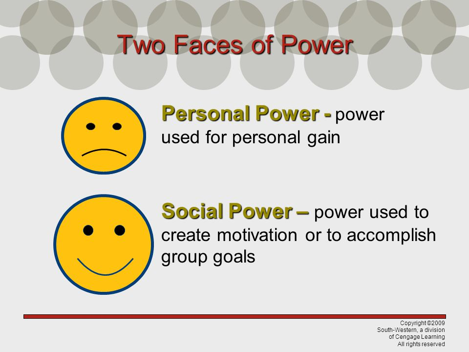 Copyright ©2009 South-Western, a division of Cengage Learning All rights reserved Two Faces of Power Personal Power - Personal Power - power used for personal gain Social Power – Social Power – power used to create motivation or to accomplish group goals