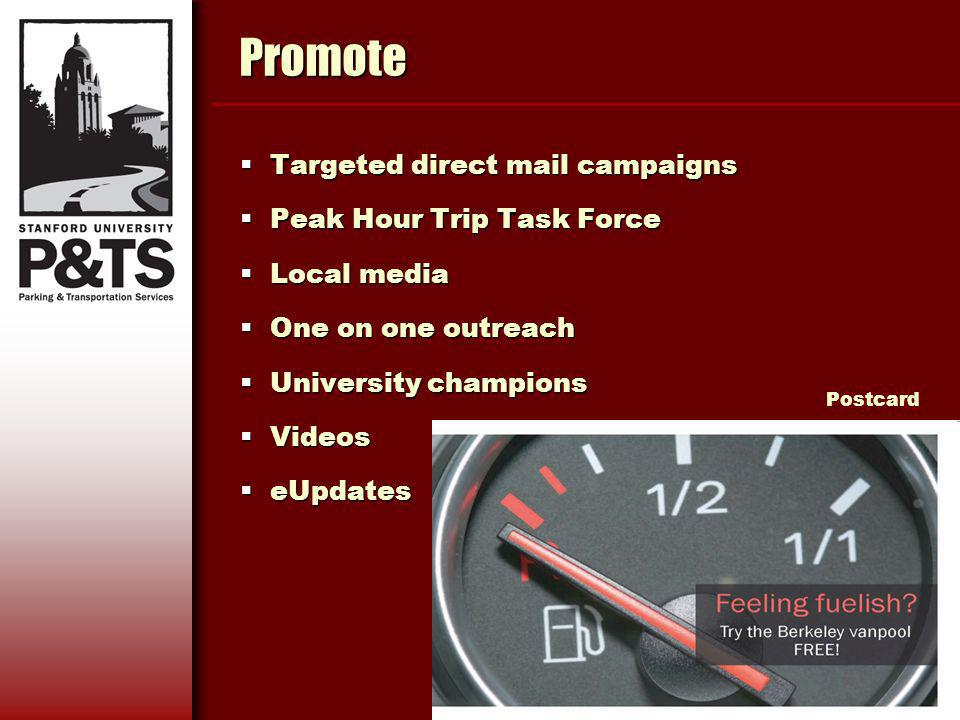 Promote Targeted direct mail campaigns Targeted direct mail campaigns Peak Hour Trip Task Force Peak Hour Trip Task Force Local media Local media One on one outreach One on one outreach University champions University champions Videos Videos eUpdates eUpdates Postcard
