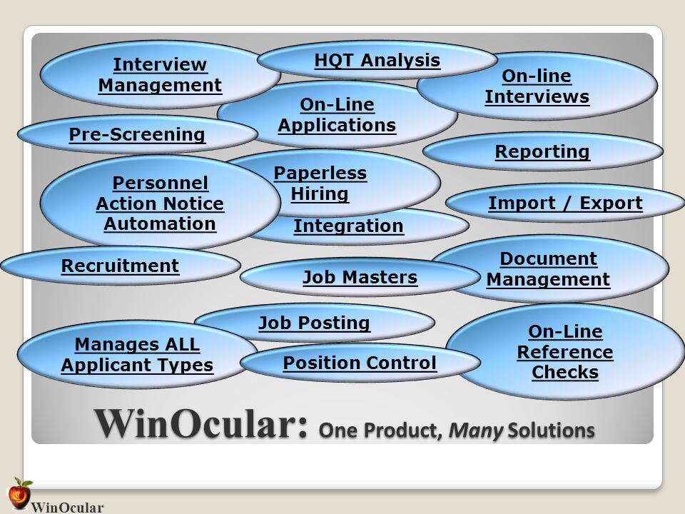 WinOcular: One Product, Many Solutions On-Line Applications Pre-Screening Document Management Job Posting Integration Paperless Hiring Personnel Actio