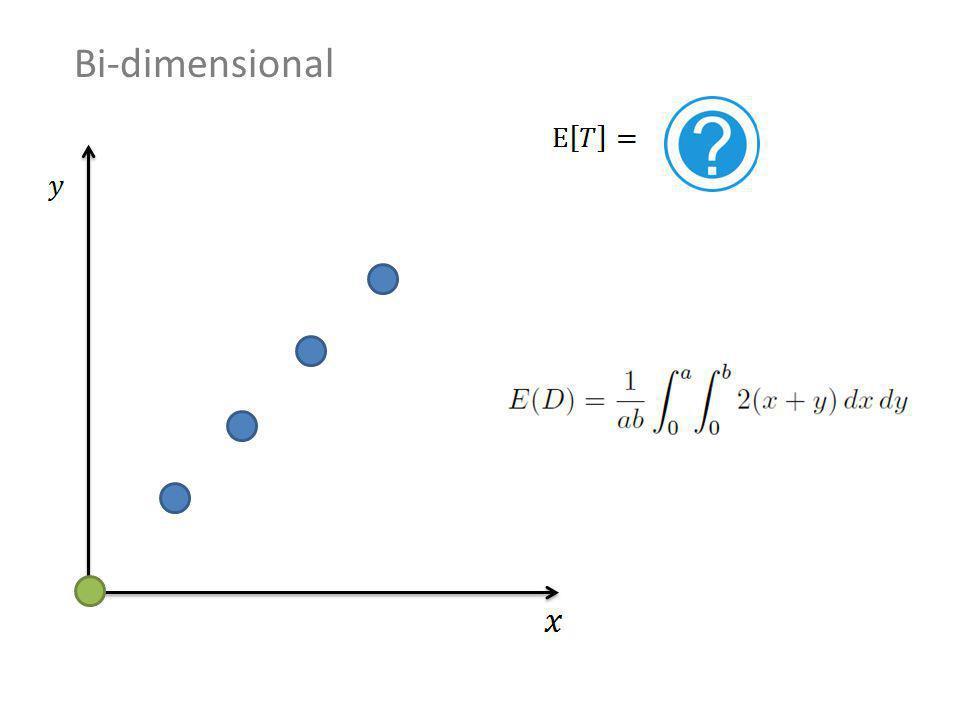 Bi-dimensional