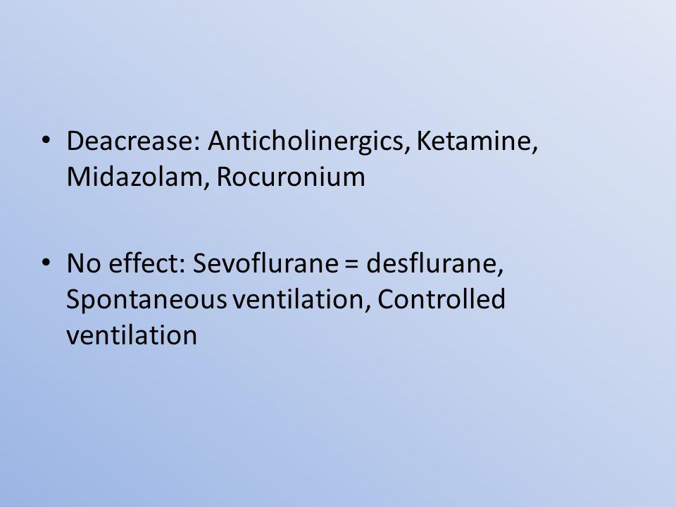 Deacrease: Anticholinergics, Ketamine, Midazolam, Rocuronium No effect: Sevoflurane = desflurane, Spontaneous ventilation, Controlled ventilation