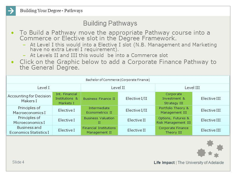 Building Your Degree - Pathways Slide 4 Life Impact | The University of Adelaide Building Pathways To Build a Pathway move the appropriate Pathway course into a Commerce or Elective slot in the Degree Framework.