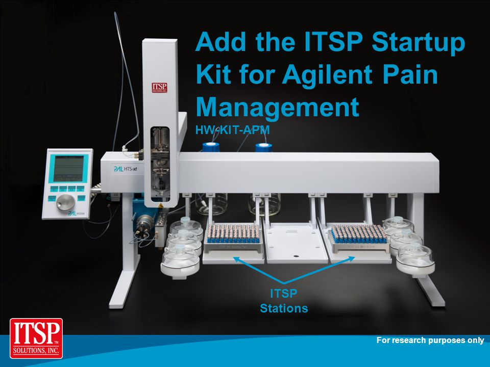 Add the ITSP Startup Kit for Agilent Pain Management HW-KIT-APM For research purposes only ITSP Stations