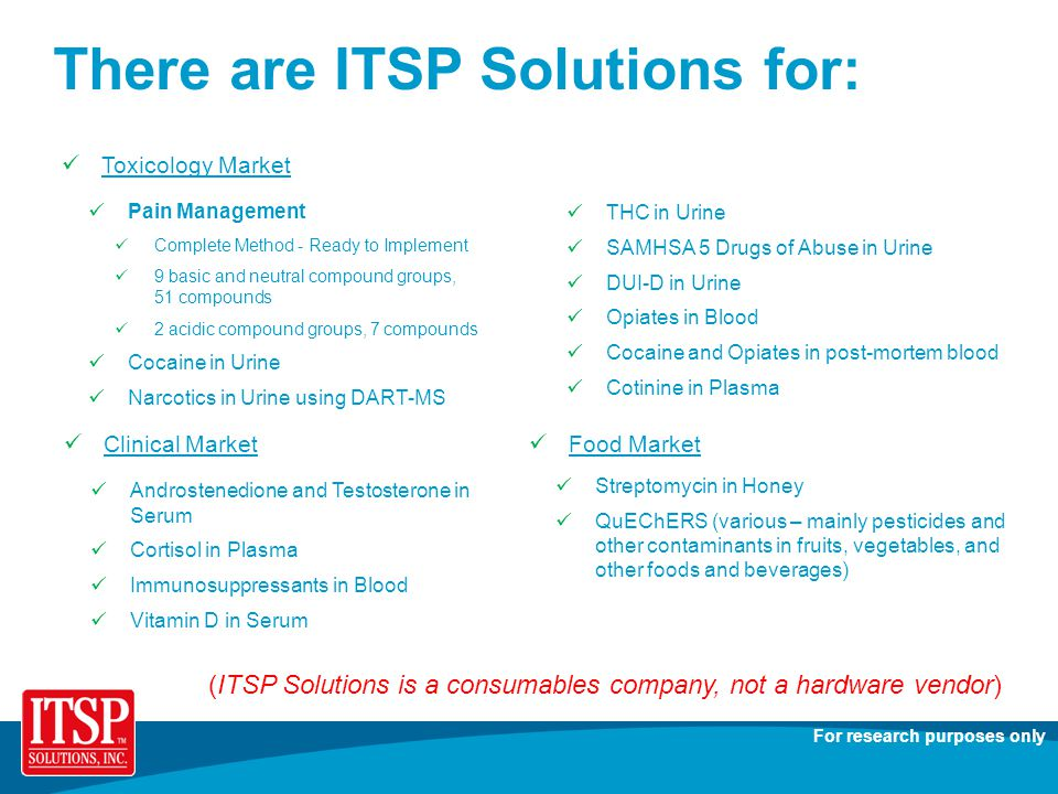 There are ITSP Solutions for: Toxicology Market Pain Management Complete Method - Ready to Implement 9 basic and neutral compound groups, 51 compounds 2 acidic compound groups, 7 compounds Cocaine in Urine Narcotics in Urine using DART-MS For research purposes only (ITSP Solutions is a consumables company, not a hardware vendor) Food Market Streptomycin in Honey QuEChERS (various – mainly pesticides and other contaminants in fruits, vegetables, and other foods and beverages) Clinical Market Androstenedione and Testosterone in Serum Cortisol in Plasma Immunosuppressants in Blood Vitamin D in Serum THC in Urine SAMHSA 5 Drugs of Abuse in Urine DUI-D in Urine Opiates in Blood Cocaine and Opiates in post-mortem blood Cotinine in Plasma
