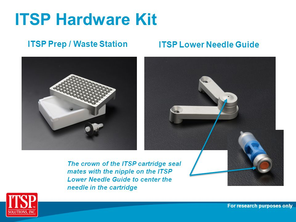 ITSP Hardware Kit ITSP Prep / Waste Station ITSP Lower Needle Guide The crown of the ITSP cartridge seal mates with the nipple on the ITSP Lower Needle Guide to center the needle in the cartridge For research purposes only