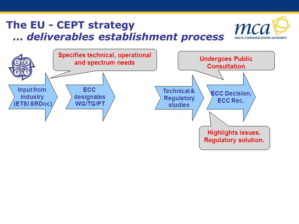 Highlights issues. Regulatory solution.