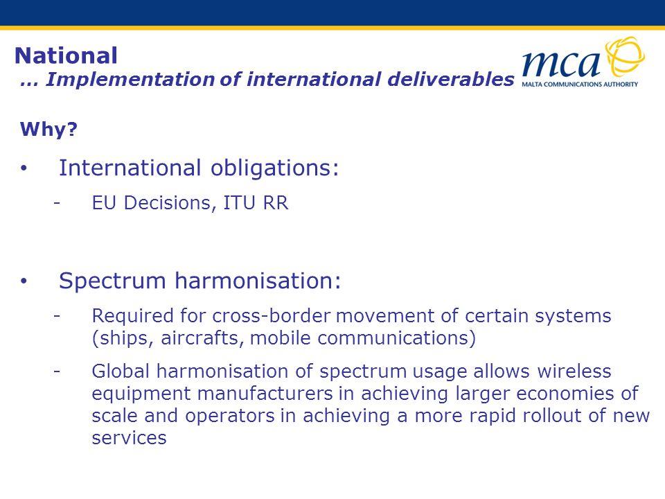 National … Implementation of international deliverables Why.