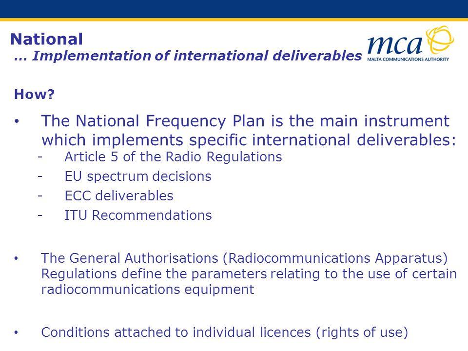 National … Implementation of international deliverables How.