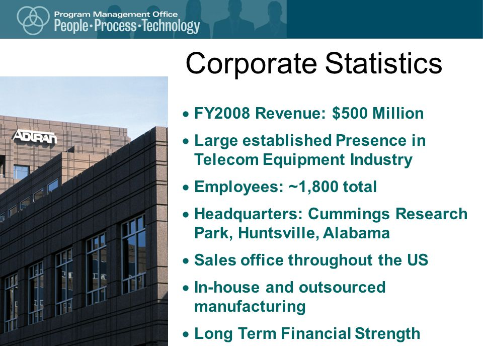 Corporate Statistics FY2008 Revenue: $500 Million Large established Presence in Telecom Equipment Industry Employees: ~1,800 total Headquarters: Cummings Research Park, Huntsville, Alabama Sales office throughout the US In-house and outsourced manufacturing Long Term Financial Strength